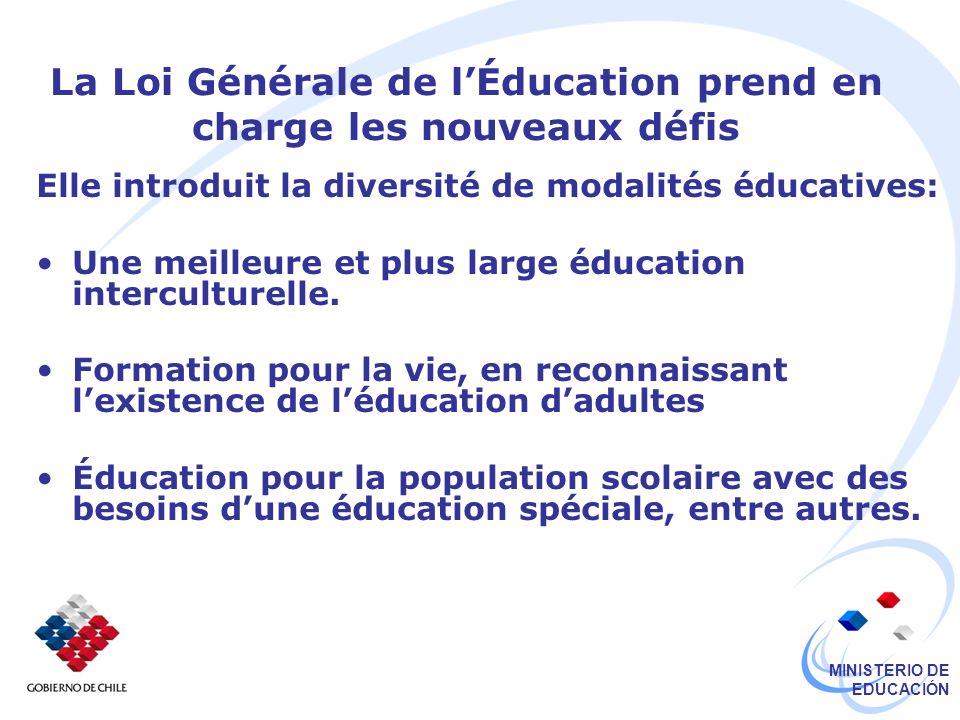 MINISTERIO DE EDUCACIÓN La Loi Générale de lÉducation prend en charge les nouveaux défis Elle introduit la diversité de modalités éducatives: Une meilleure et plus large éducation interculturelle.