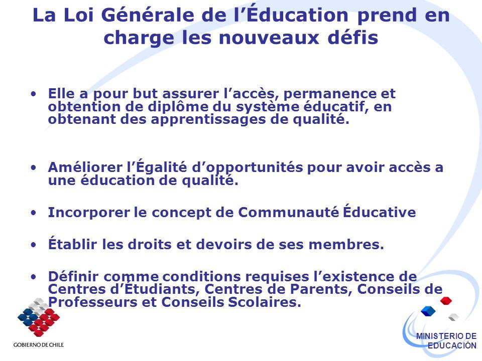MINISTERIO DE EDUCACIÓN La Loi Générale de lÉducation prend en charge les nouveaux défis Elle a pour but assurer laccès, permanence et obtention de diplôme du système éducatif, en obtenant des apprentissages de qualité.
