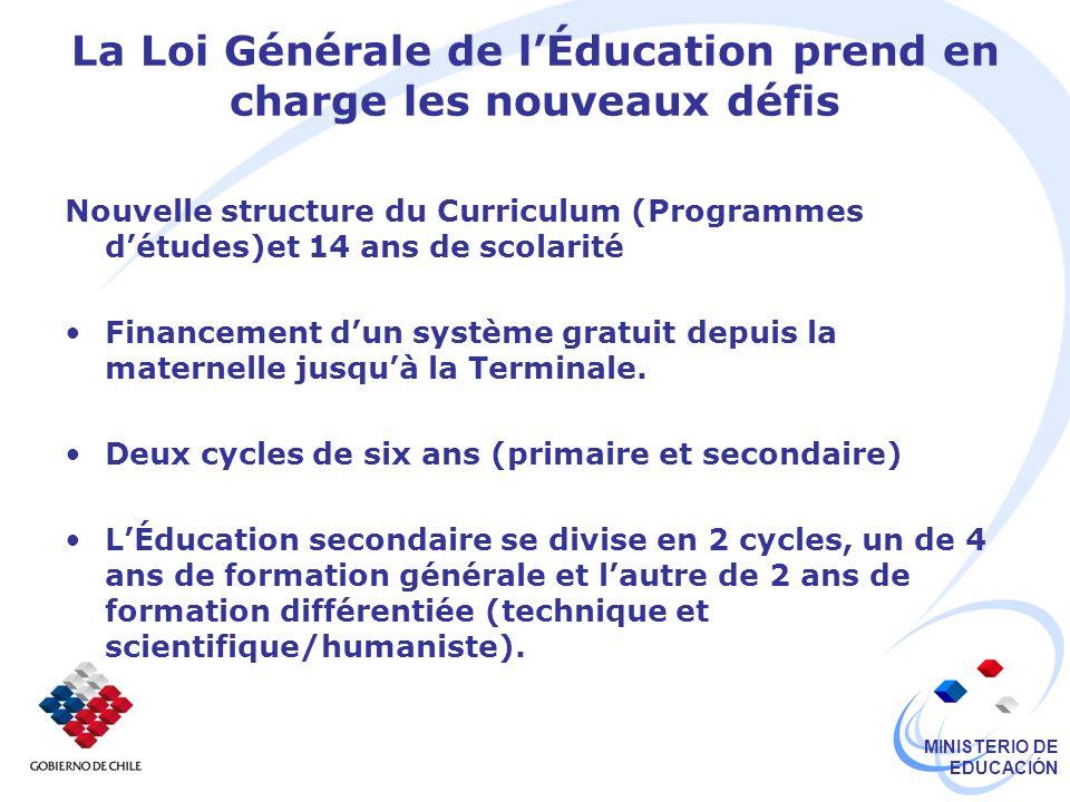 MINISTERIO DE EDUCACIÓN La Loi Générale de lÉducation prend en charge les nouveaux défis Nouvelle structure du Curriculum (Programmes détudes)et 14 an