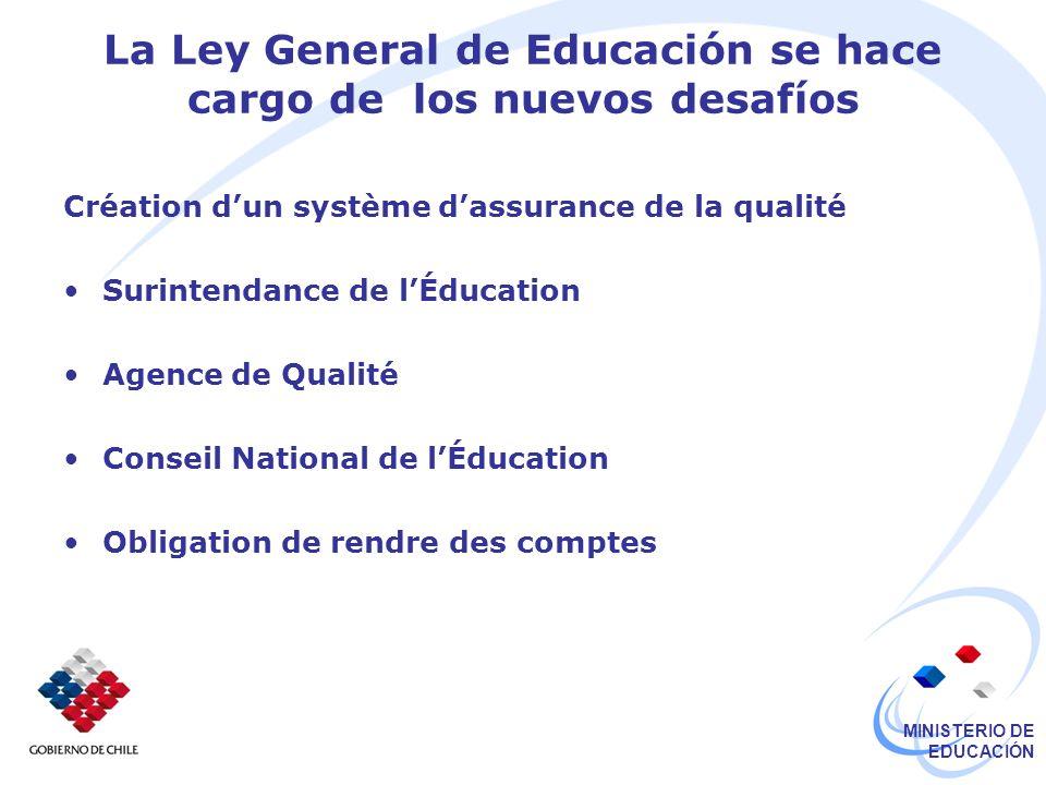 MINISTERIO DE EDUCACIÓN La Ley General de Educación se hace cargo de los nuevos desafíos Création dun système dassurance de la qualité Surintendance d