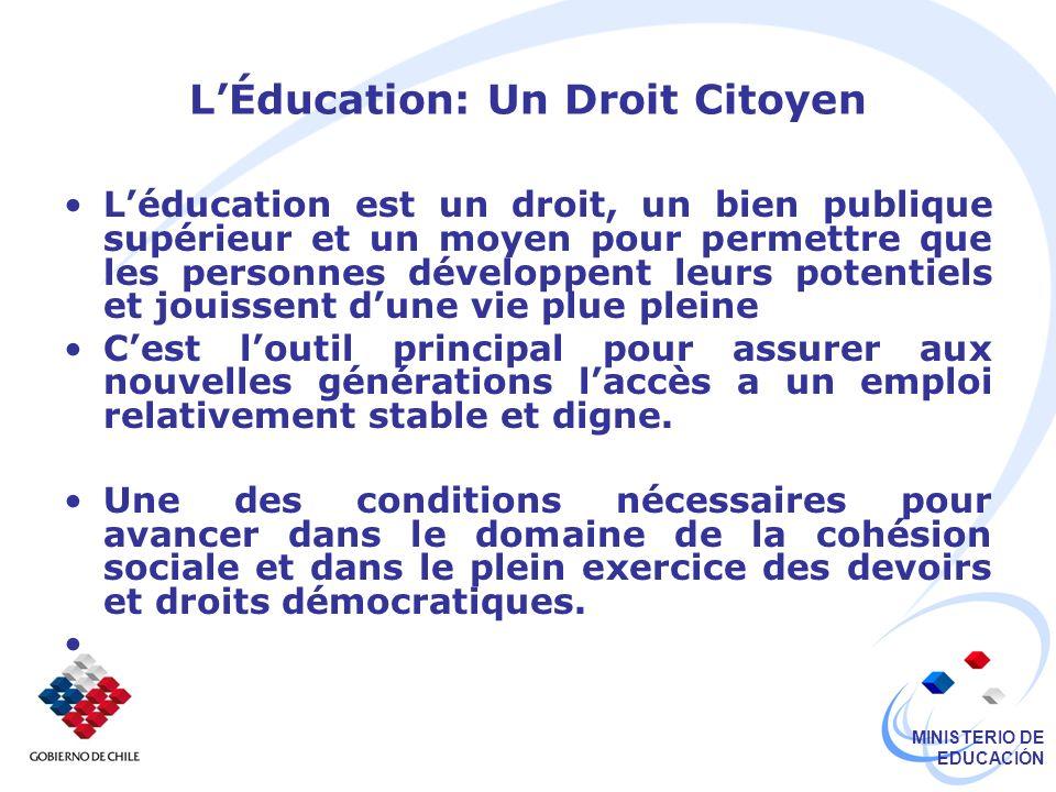 MINISTERIO DE EDUCACIÓN LÉducation: Un Droit Citoyen Léducation est un droit, un bien publique supérieur et un moyen pour permettre que les personnes