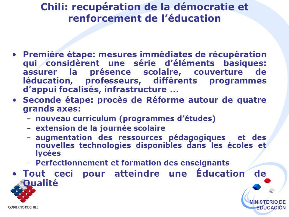 MINISTERIO DE EDUCACIÓN Chili: recupération de la démocratie et renforcement de léducation Première étape: mesures immédiates de récupération qui cons