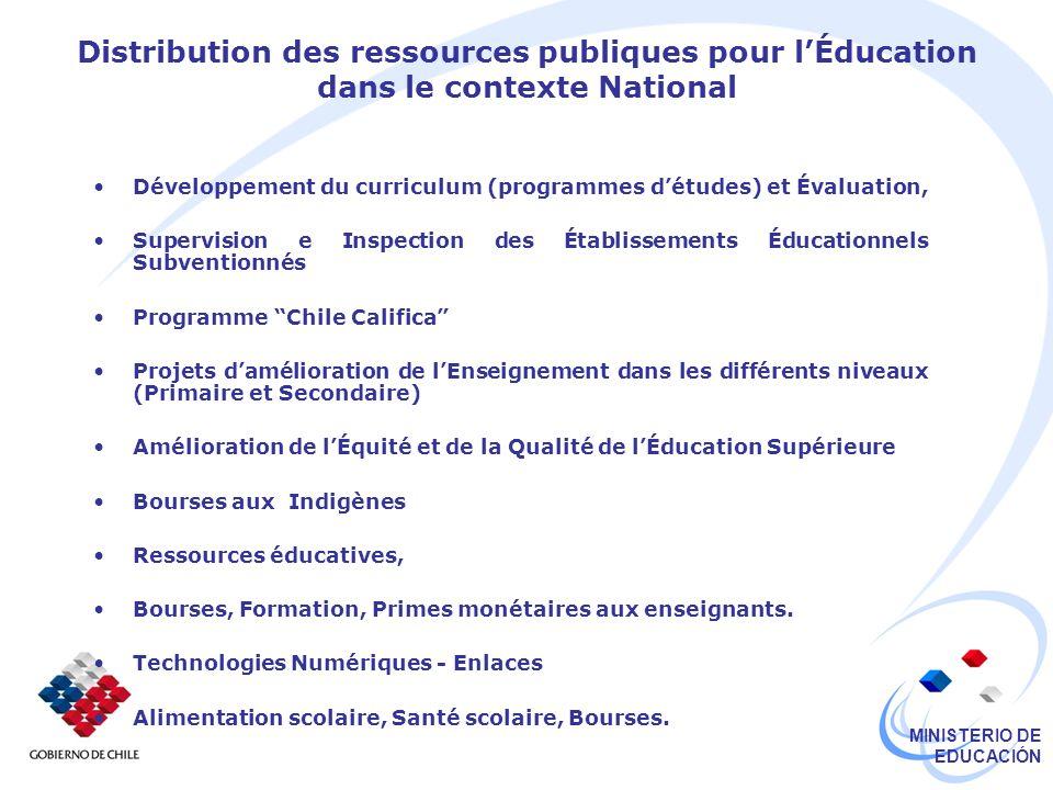 Distribution des ressources publiques pour lÉducation dans le contexte National Développement du curriculum (programmes détudes) et Évaluation, Superv