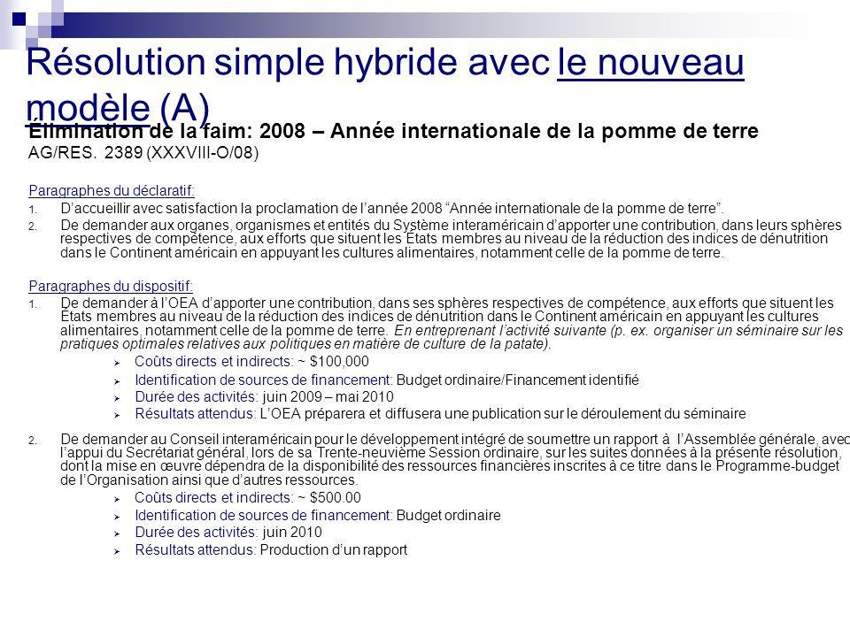 Résolution simple hybride avec le nouveau modèle (A) Élimination de la faim: 2008 – Année internationale de la pomme de terre AG/RES.