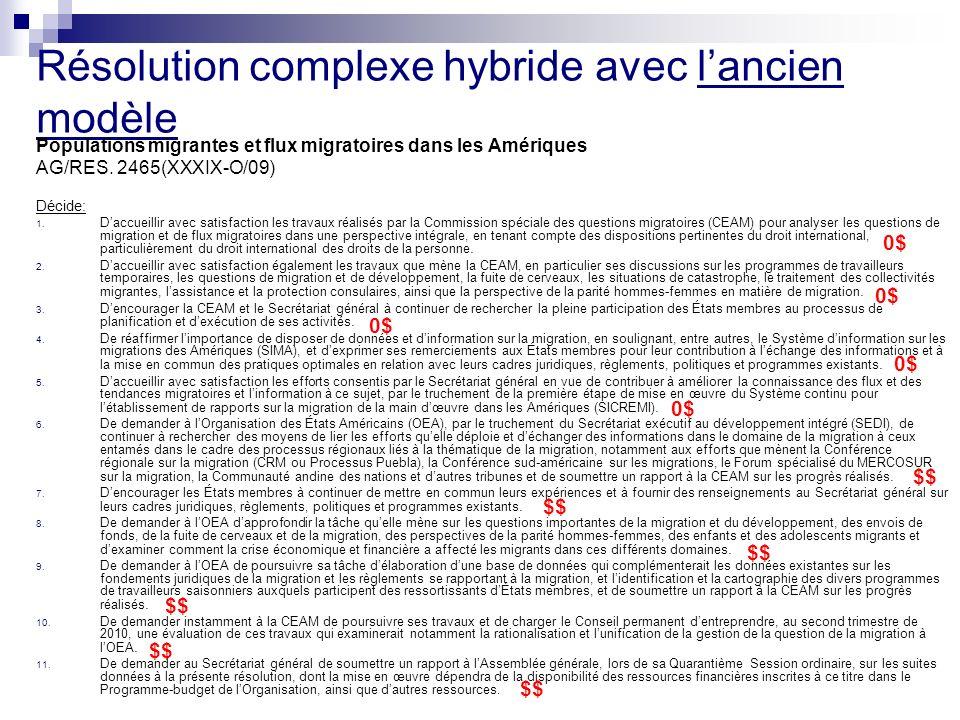 Résolution complexe hybride avec lancien modèle Populations migrantes et flux migratoires dans les Amériques AG/RES.
