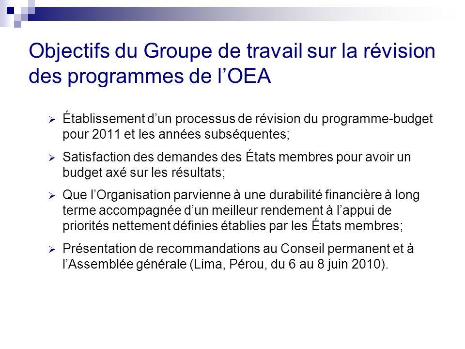 Objectifs du Groupe de travail sur la révision des programmes de lOEA Établissement dun processus de révision du programme-budget pour 2011 et les années subséquentes; Satisfaction des demandes des États membres pour avoir un budget axé sur les résultats; Que lOrganisation parvienne à une durabilité financière à long terme accompagnée dun meilleur rendement à lappui de priorités nettement définies établies par les États membres; Présentation de recommandations au Conseil permanent et à lAssemblée générale (Lima, Pérou, du 6 au 8 juin 2010).