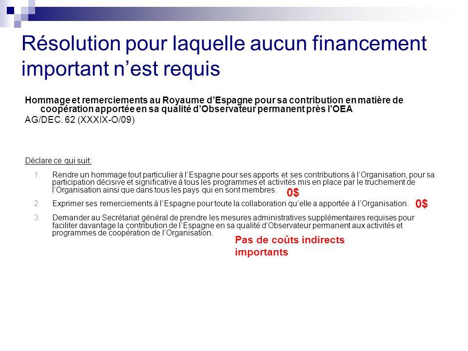 Résolution pour laquelle aucun financement important nest requis Hommage et remerciements au Royaume dEspagne pour sa contribution en matière de coopération apportée en sa qualité dObservateur permanent près lOEA AG/DEC.