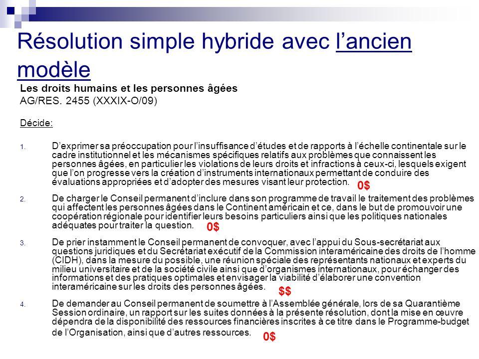 Résolution simple hybride avec lancien modèle Les droits humains et les personnes âgées AG/RES.