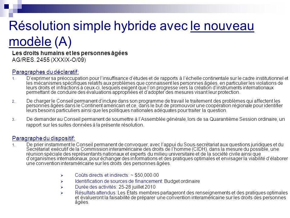 Résolution simple hybride avec le nouveau modèle (A) Les droits humains et les personnes âgées AG/RES.