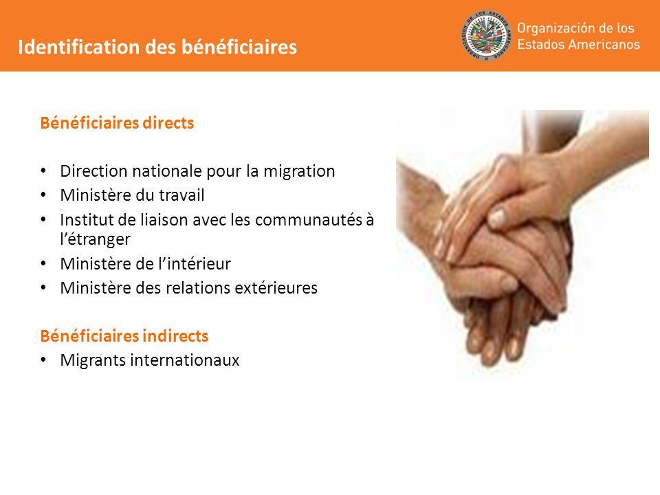 Identification des bénéficiaires Bénéficiaires directs Direction nationale pour la migration Ministère du travail Institut de liaison avec les communautés à létranger Ministère de lintérieur Ministère des relations extérieures Bénéficiaires indirects Migrants internationaux