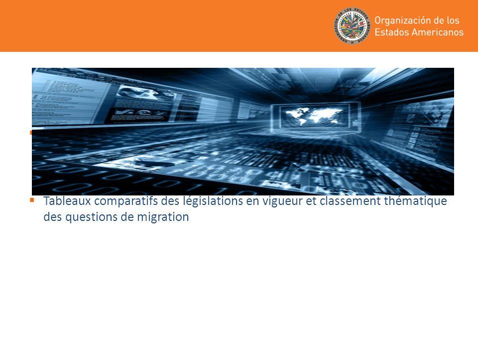 Résultats escomptés Base de données des cadres juridiques, règlements, politiques et programmes sur la migration, rassemblant 9 pays: Canada, Mexique, El Salvador, Belize, Équateur, Colombie, Argentine, Uruguay et Chili.