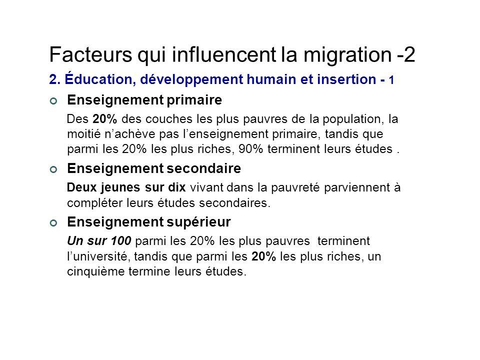 Facteurs qui influencent la migration -2 2. Éducation, développement humain et insertion - 1 Enseignement primaire Des 20% des couches les plus pauvre