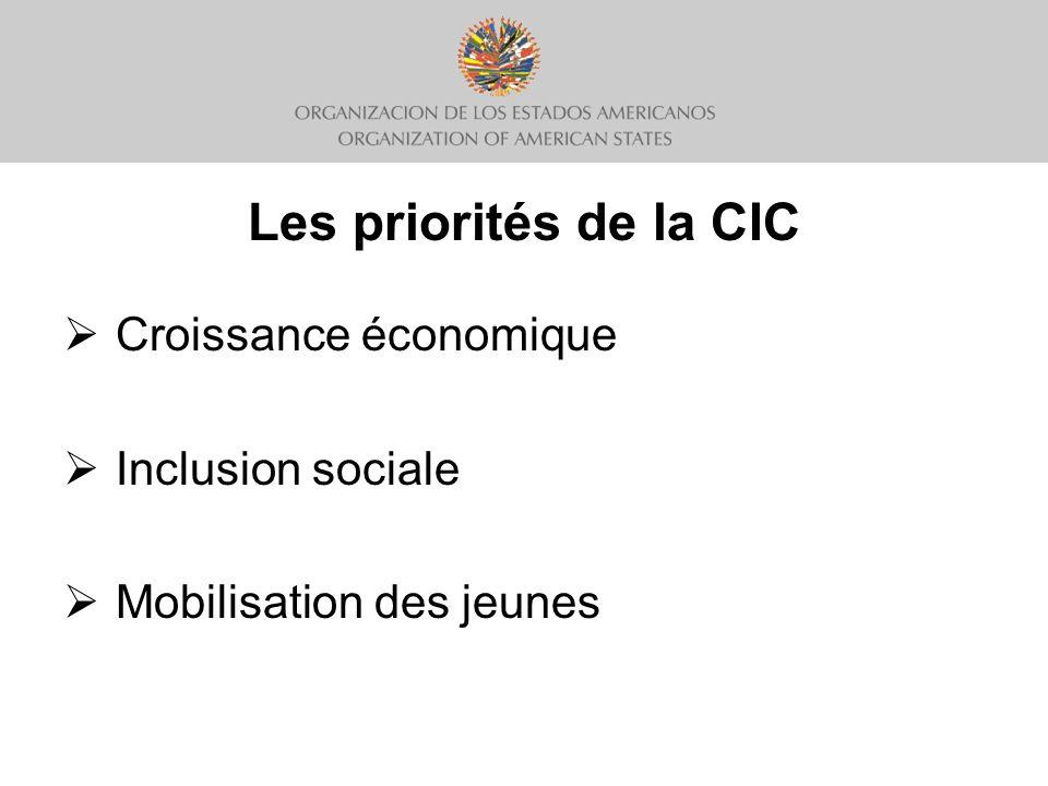 Les priorités de la CIC Croissance économique Inclusion sociale Mobilisation des jeunes