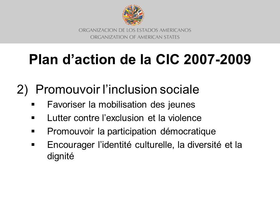 Plan daction de la CIC 2007-2009 2)Promouvoir linclusion sociale Favoriser la mobilisation des jeunes Lutter contre lexclusion et la violence Promouvoir la participation démocratique Encourager lidentité culturelle, la diversité et la dignité