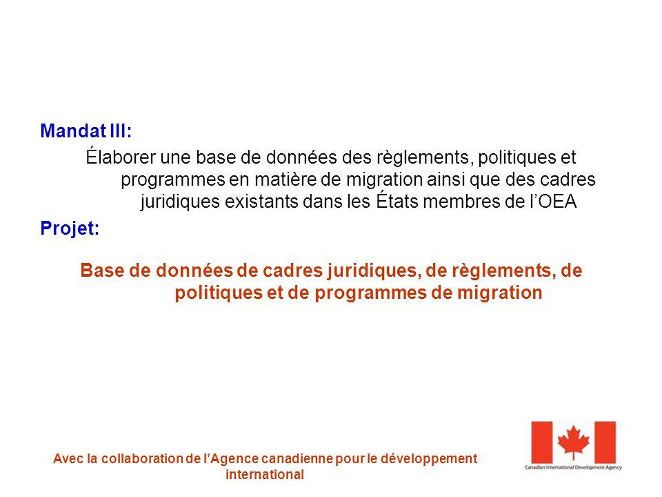 Mandat III: Élaborer une base de données des règlements, politiques et programmes en matière de migration ainsi que des cadres juridiques existants dans les États membres de lOEA Projet: Base de données de cadres juridiques, de règlements, de politiques et de programmes de migration PROGRAMME DE MIGRATION ET DÉVELOPPEMENT Avec la collaboration de lAgence canadienne pour le développement international