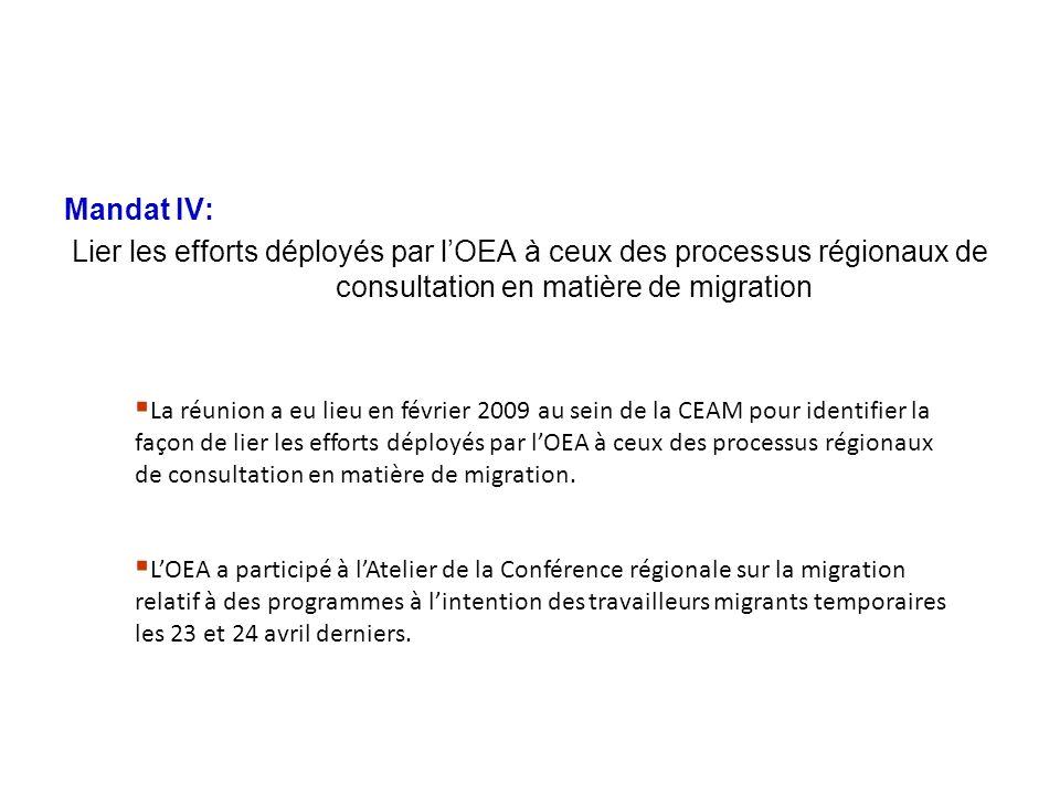 Mandat IV: Lier les efforts déployés par lOEA à ceux des processus régionaux de consultation en matière de migration PROGRAMME DE MIGRATION ET DÉVELOPPEMENT La réunion a eu lieu en février 2009 au sein de la CEAM pour identifier la façon de lier les efforts déployés par lOEA à ceux des processus régionaux de consultation en matière de migration.