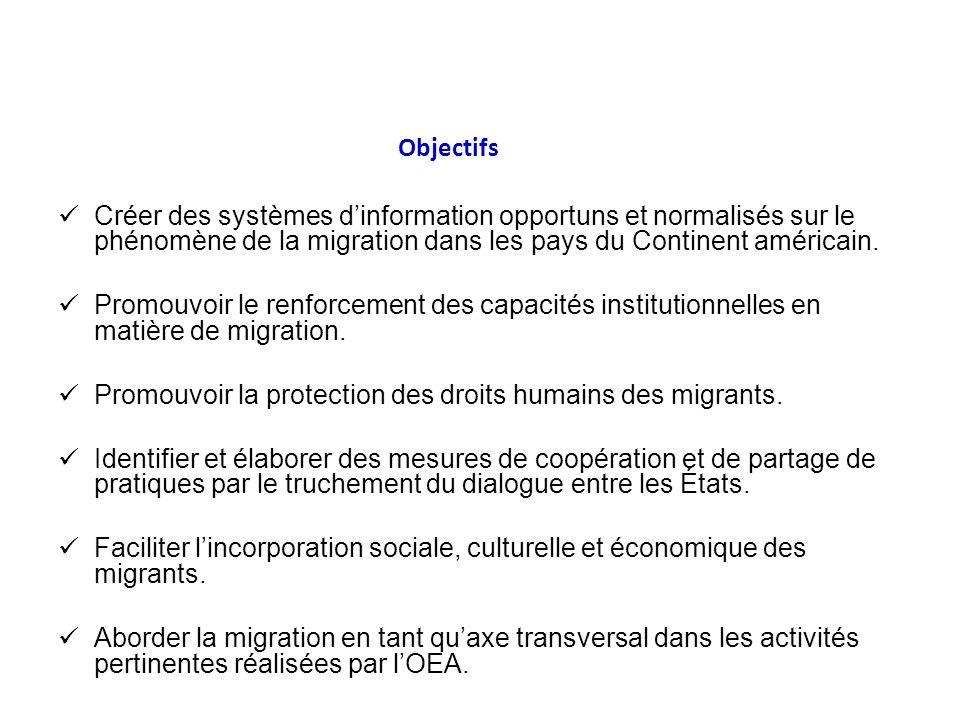 Créer des systèmes dinformation opportuns et normalisés sur le phénomène de la migration dans les pays du Continent américain.