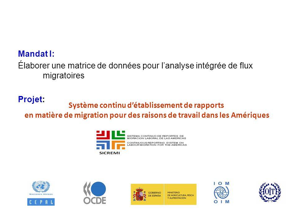 Mandat I: Élaborer une matrice de données pour lanalyse intégrée de flux migratoires Projet: Système continu détablissement de rapports en matière de migration pour des raisons de travail dans les Amériques PROGRAMME DE MIGRATION ET DÉVELOPPEMENT