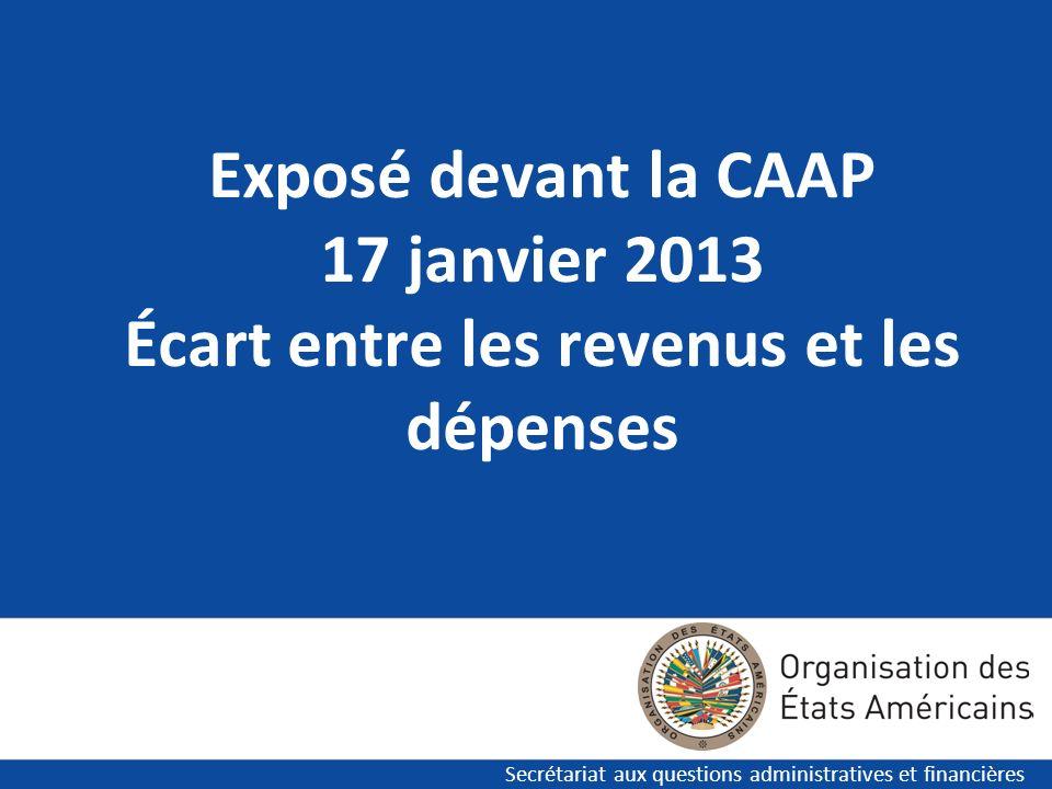 Exposé devant la CAAP 17 janvier 2013 Écart entre les revenus et les dépenses Secrétariat aux questions administratives et financières