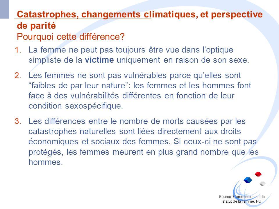 Catastrophes, changements climatiques, et perspective de parité Pourquoi cette différence? 1. La femme ne peut pas toujours être vue dans loptique sim