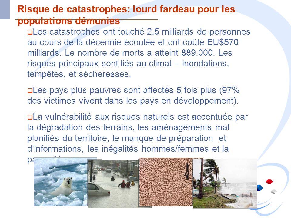 Risque de catastrophes: lourd fardeau pour les populations démunies Les catastrophes ont touché 2,5 milliards de personnes au cours de la décennie éco