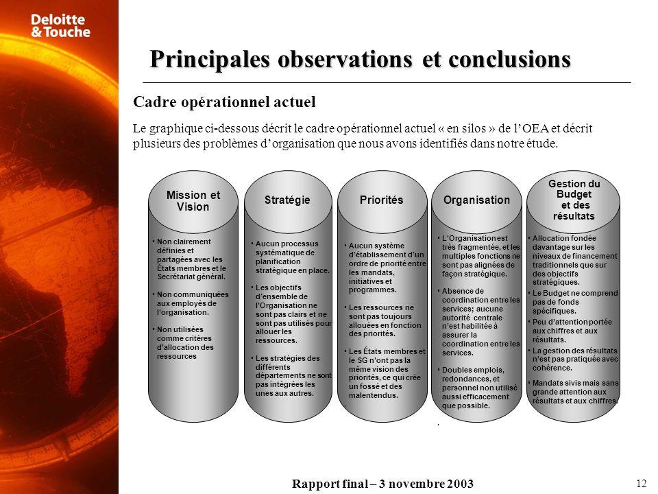 Rapport final – 3 novembre 2003 Cadre opérationnel actuel Le graphique ci-dessous décrit le cadre opérationnel actuel « en silos » de lOEA et décrit p
