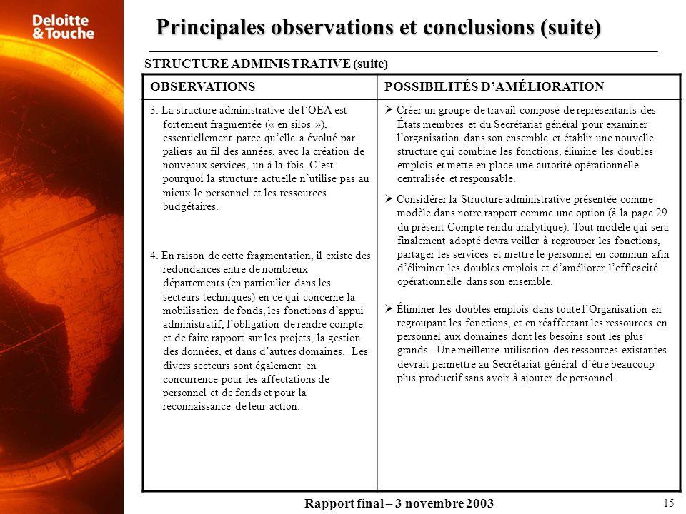 Rapport final – 3 novembre 2003 OBSERVATIONSPOSSIBILITÉS DAMÉLIORATION 3. La structure administrative de lOEA est fortement fragmentée (« en silos »),