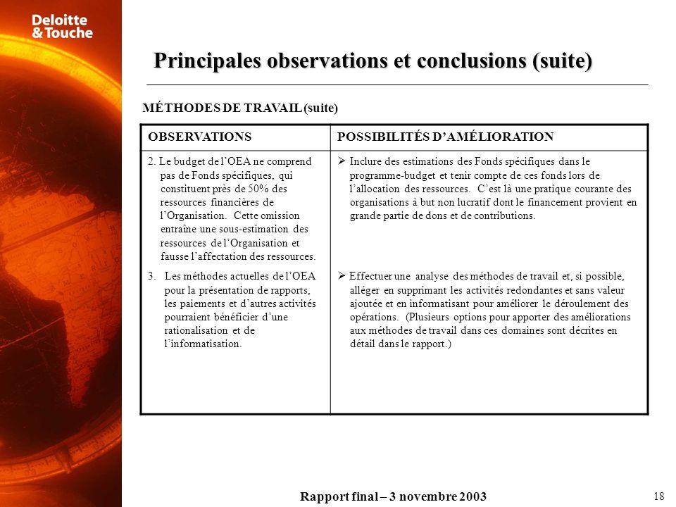 Rapport final – 3 novembre 2003 OBSERVATIONSPOSSIBILITÉS DAMÉLIORATION 2. Le budget de lOEA ne comprend pas de Fonds spécifiques, qui constituent près