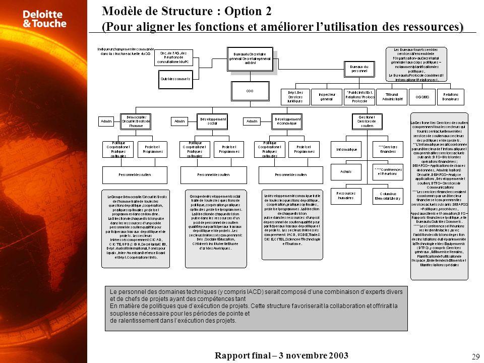 Rapport final – 3 novembre 2003 Le personnel des domaines techniques (y compris IACD) serait composé dune combinaison dexperts divers et de chefs de p