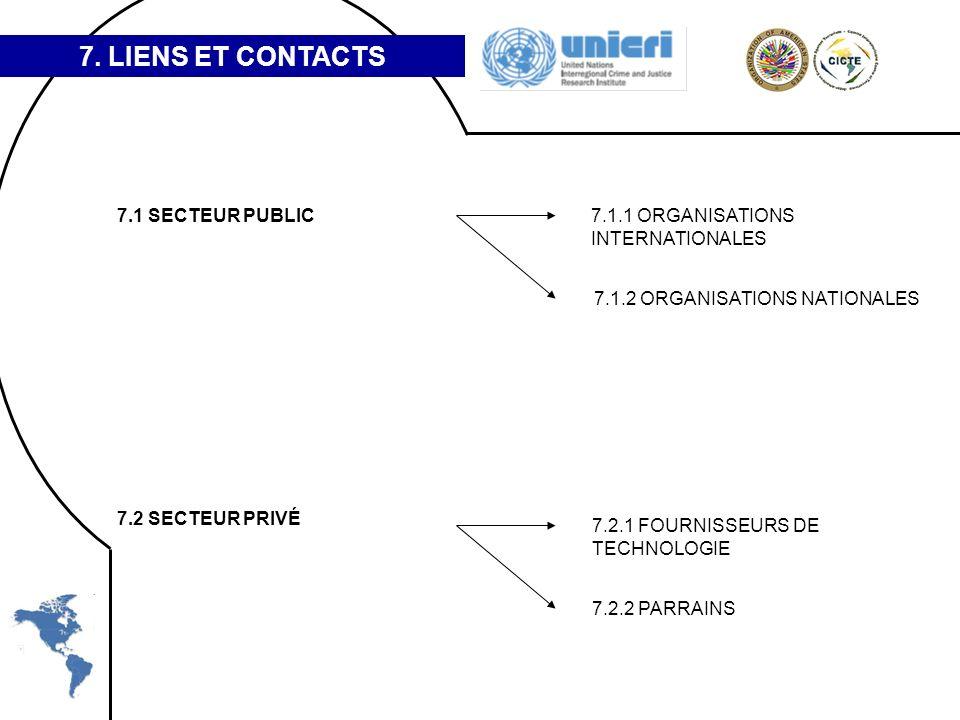 7. LIENS ET CONTACTS 7.1 SECTEUR PUBLIC 7.2 SECTEUR PRIVÉ 7.1.1 ORGANISATIONS INTERNATIONALES 7.1.2 ORGANISATIONS NATIONALES 7.2.1 FOURNISSEURS DE TEC