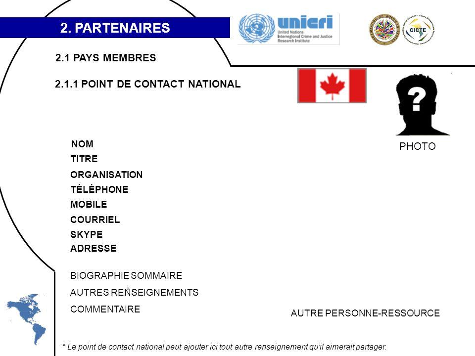 2. PARTENAIRES 2.1.1 POINT DE CONTACT NATIONAL PHOTO NOM TITRE ORGANISATION AUTRES RENSEIGNEMENTS COMMENTAIRE TÉLÉPHONE MOBILE COURRIEL SKYPE ADRESSE
