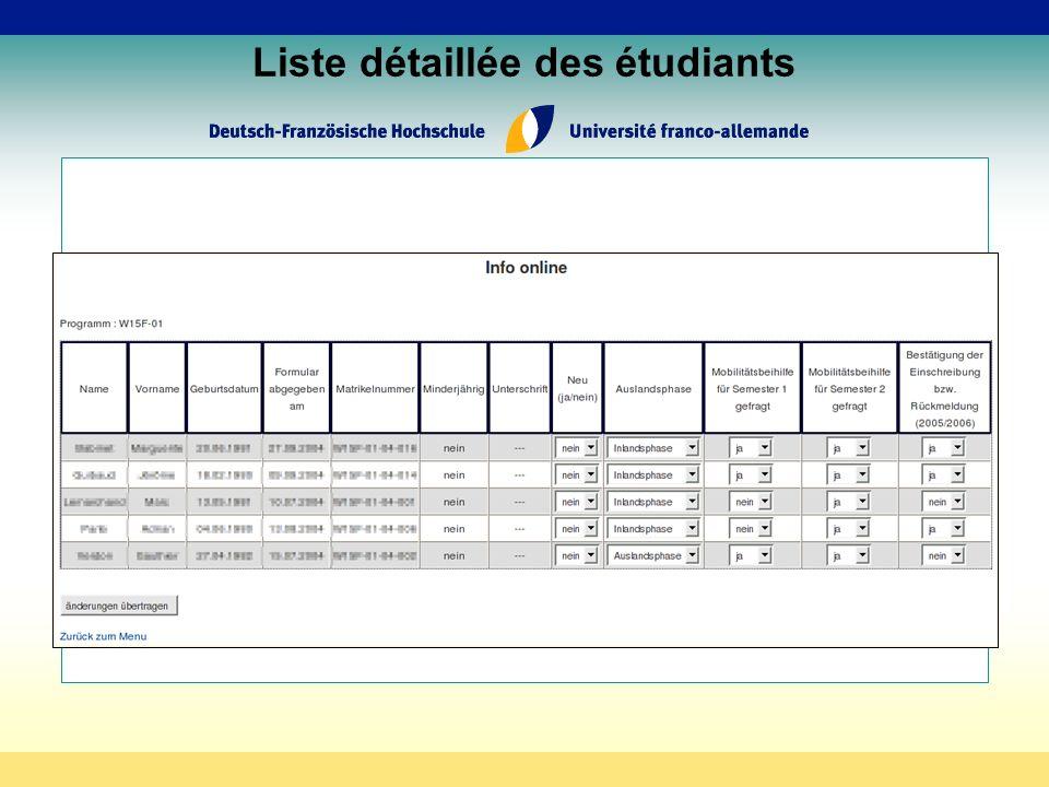 Liste détaillée des étudiants
