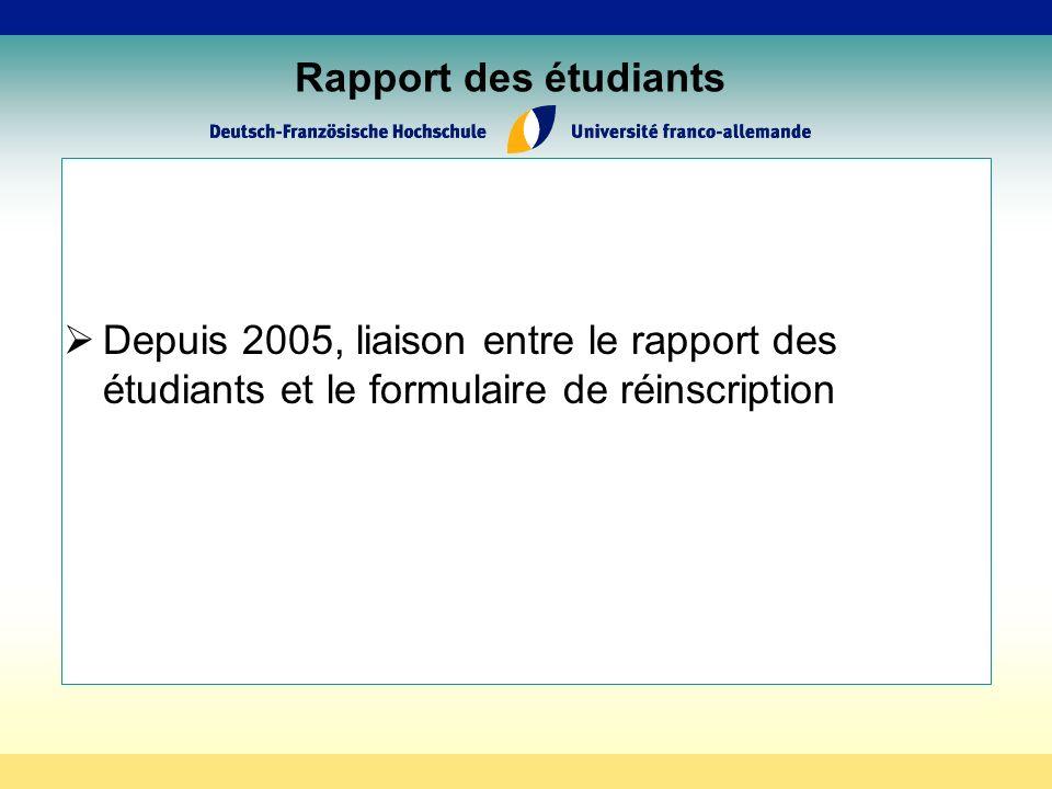 Rapport des étudiants Depuis 2005, liaison entre le rapport des étudiants et le formulaire de réinscription