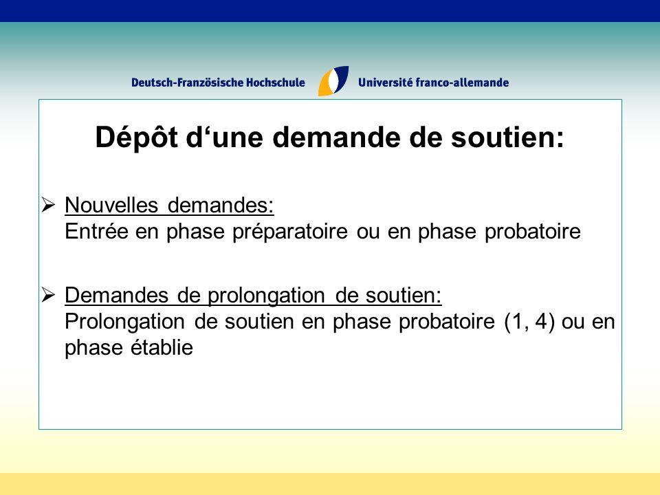 Dépôt dune demande de soutien: Nouvelles demandes: Entrée en phase préparatoire ou en phase probatoire Demandes de prolongation de soutien: Prolongation de soutien en phase probatoire (1, 4) ou en phase établie