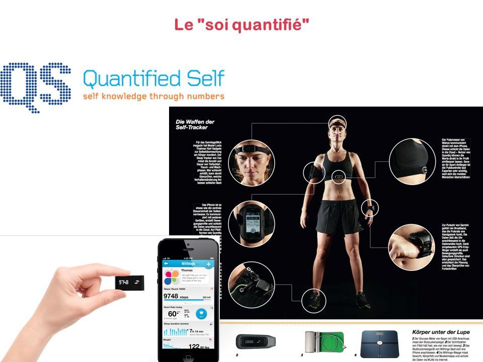 Le soi quantifié