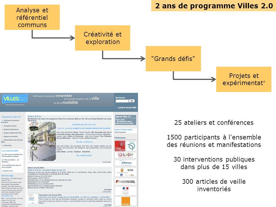 2 ans de programme Villes 2.0 25 ateliers et conférences 1500 participants à l'ensemble des réunions et manifestations 30 interventions publiques dans