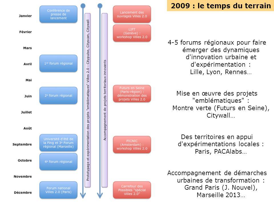 2009 : le temps du terrain 4-5 forums régionaux pour faire émerger des dynamiques d'innovation urbaine et d'expérimentation : Lille, Lyon, Rennes… Mis