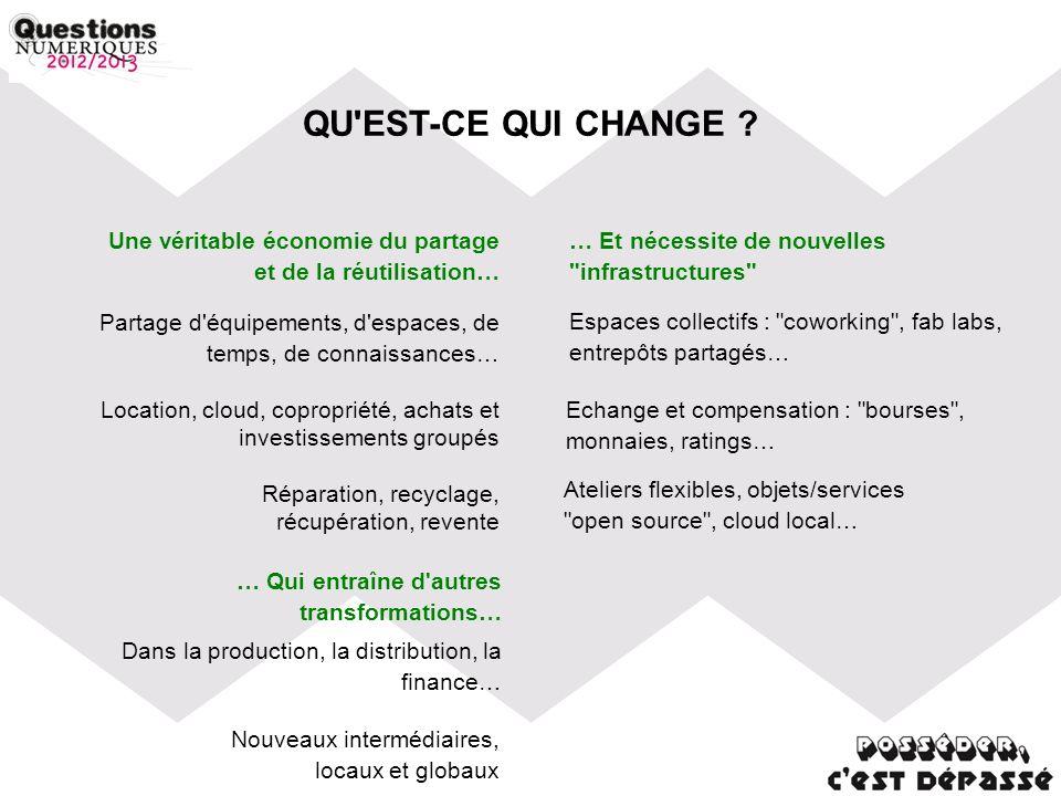 QU'EST-CE QUI CHANGE ? Une véritable économie du partage et de la réutilisation… Partage d'équipements, d'espaces, de temps, de connaissances… Locatio