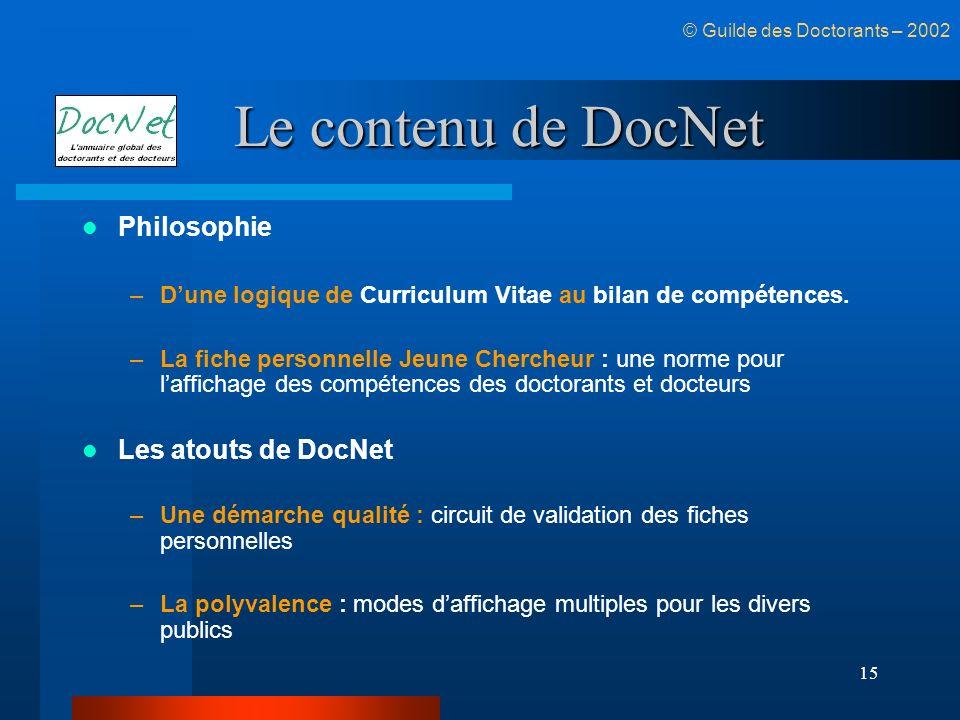 15 Le contenu de DocNet Philosophie –Dune logique de Curriculum Vitae au bilan de compétences. –La fiche personnelle Jeune Chercheur : une norme pour