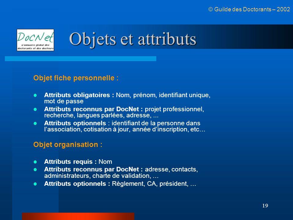 19 Objets et attributs Objet fiche personnelle : Attributs obligatoires : Nom, prénom, identifiant unique, mot de passe Attributs reconnus par DocNet