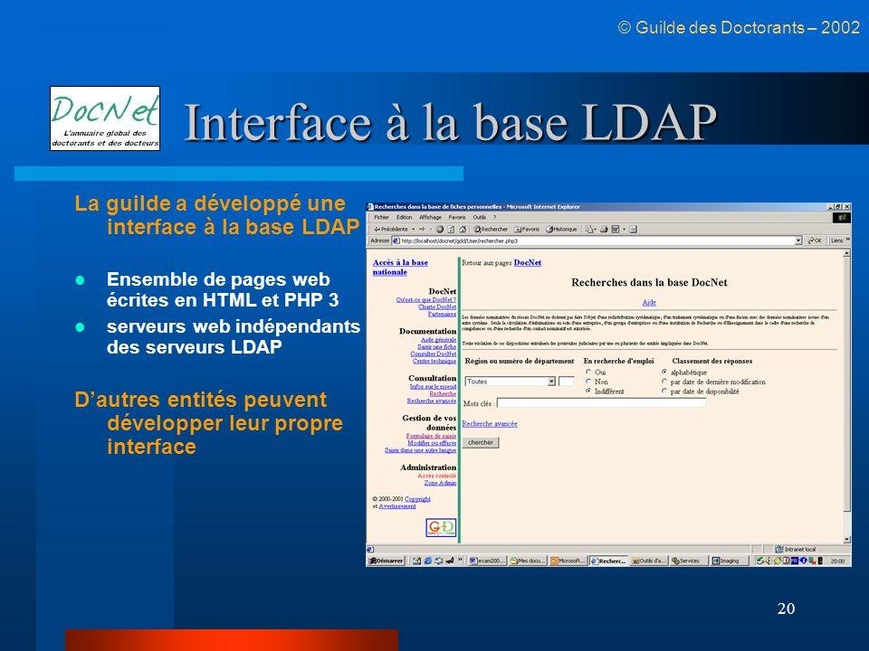 20 Interface à la base LDAP La guilde a développé une interface à la base LDAP Ensemble de pages web écrites en HTML et PHP 3 serveurs web indépendant