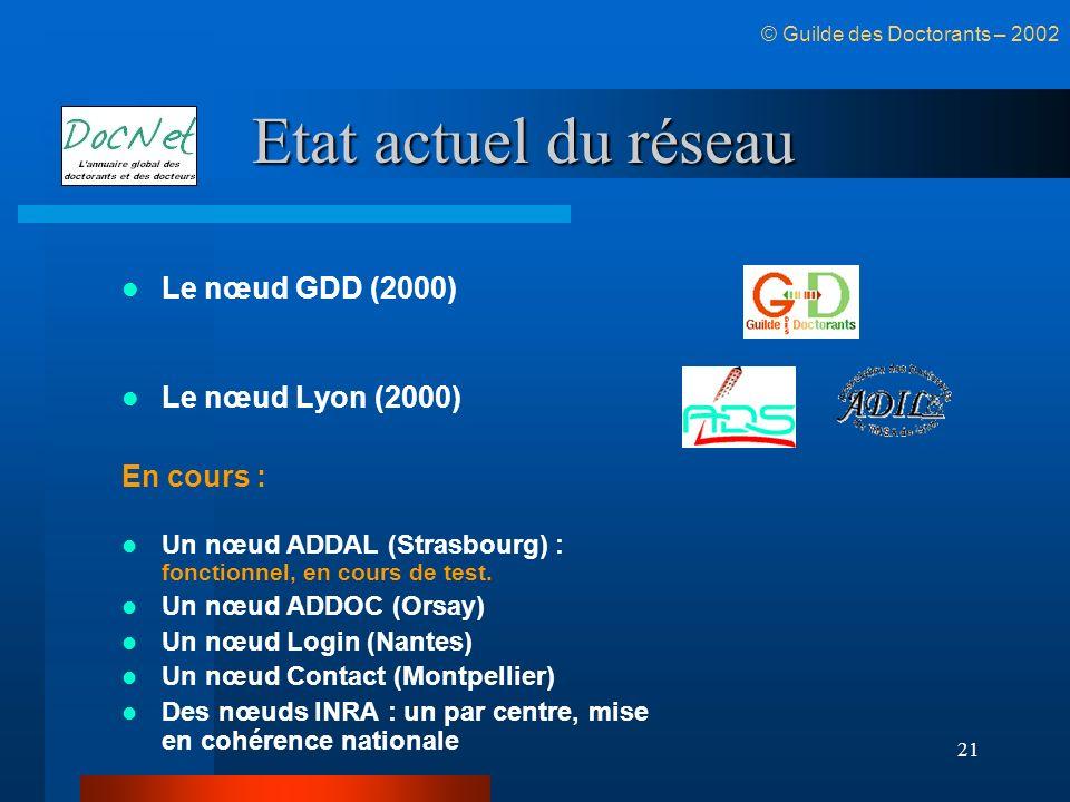 21 Etat actuel du réseau Le nœud GDD (2000) Le nœud Lyon (2000) En cours : Un nœud ADDAL (Strasbourg) : fonctionnel, en cours de test. Un nœud ADDOC (