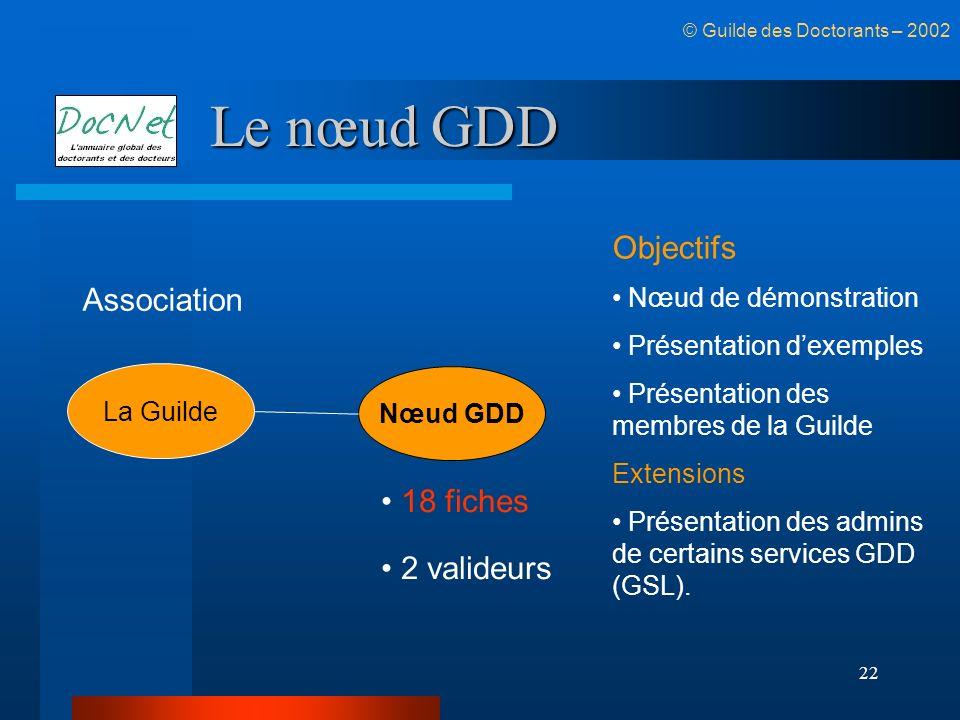 22 Le nœud GDD © Guilde des Doctorants – 2002 Nœud GDD 18 fiches 2 valideurs La Guilde Association Objectifs Nœud de démonstration Présentation dexemp
