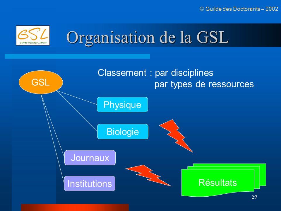 27 Organisation de la GSL © Guilde des Doctorants – 2002 GSL Physique Biologie Résultats Classement : par disciplines Journaux Institutions par types