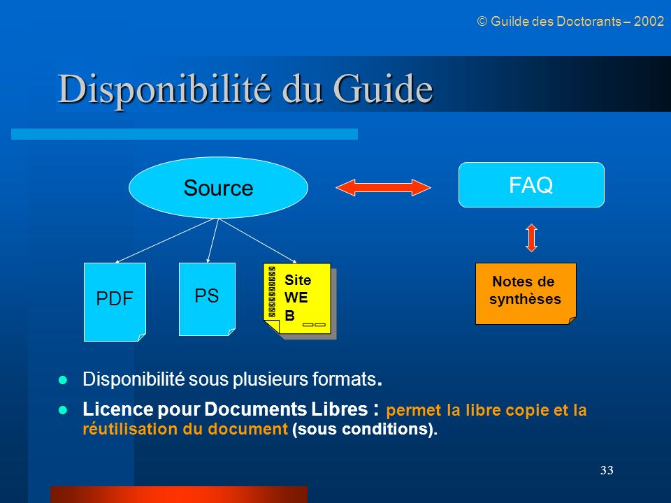 33 Disponibilité du Guide © Guilde des Doctorants – 2002 Disponibilité sous plusieurs formats. Licence pour Documents Libres : permet la libre copie e