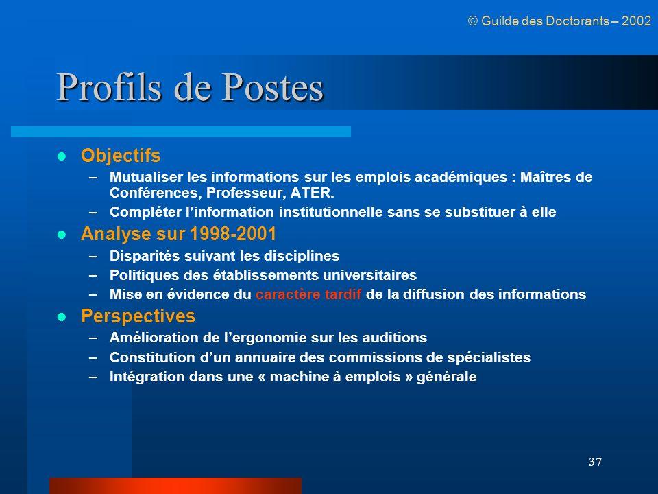37 Profils de Postes Objectifs –Mutualiser les informations sur les emplois académiques : Maîtres de Conférences, Professeur, ATER. –Compléter linform