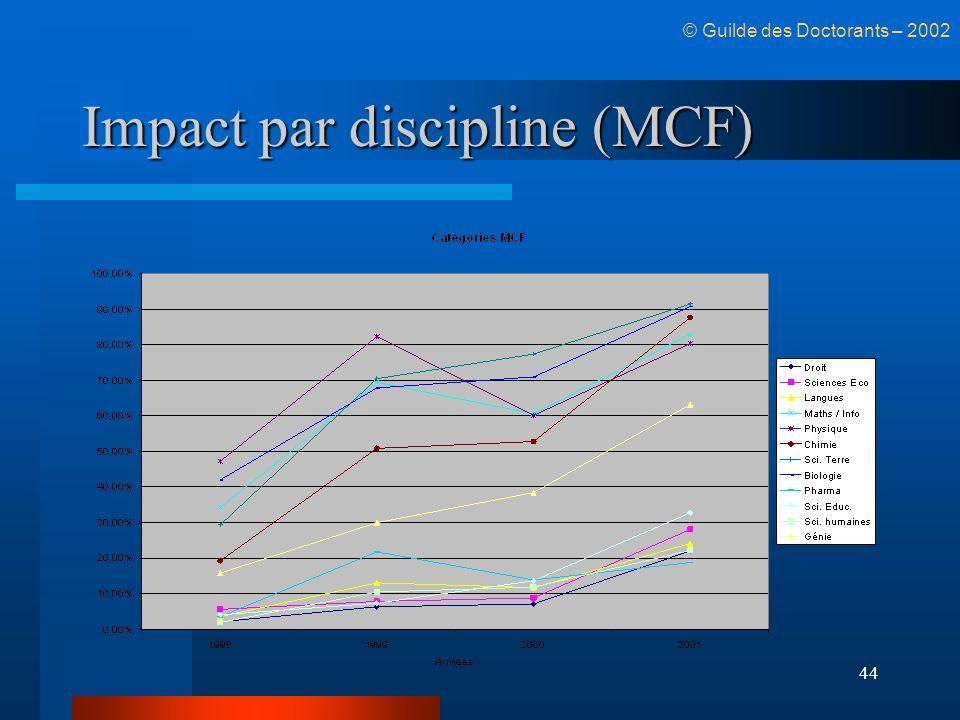 44 Impact par discipline (MCF) © Guilde des Doctorants – 2002