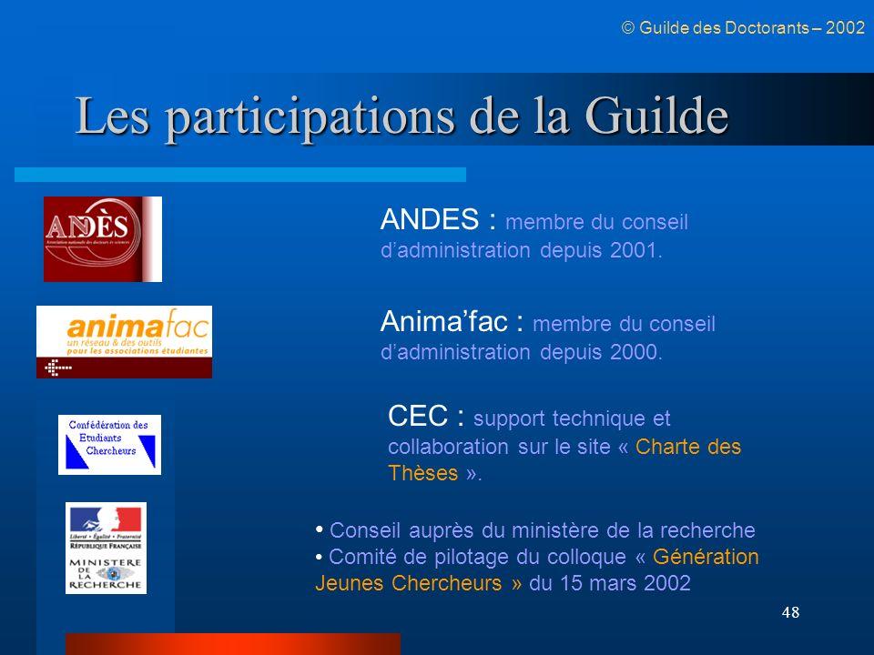 48 Les participations de la Guilde Animafac : membre du conseil dadministration depuis 2000. ANDES : membre du conseil dadministration depuis 2001. Co