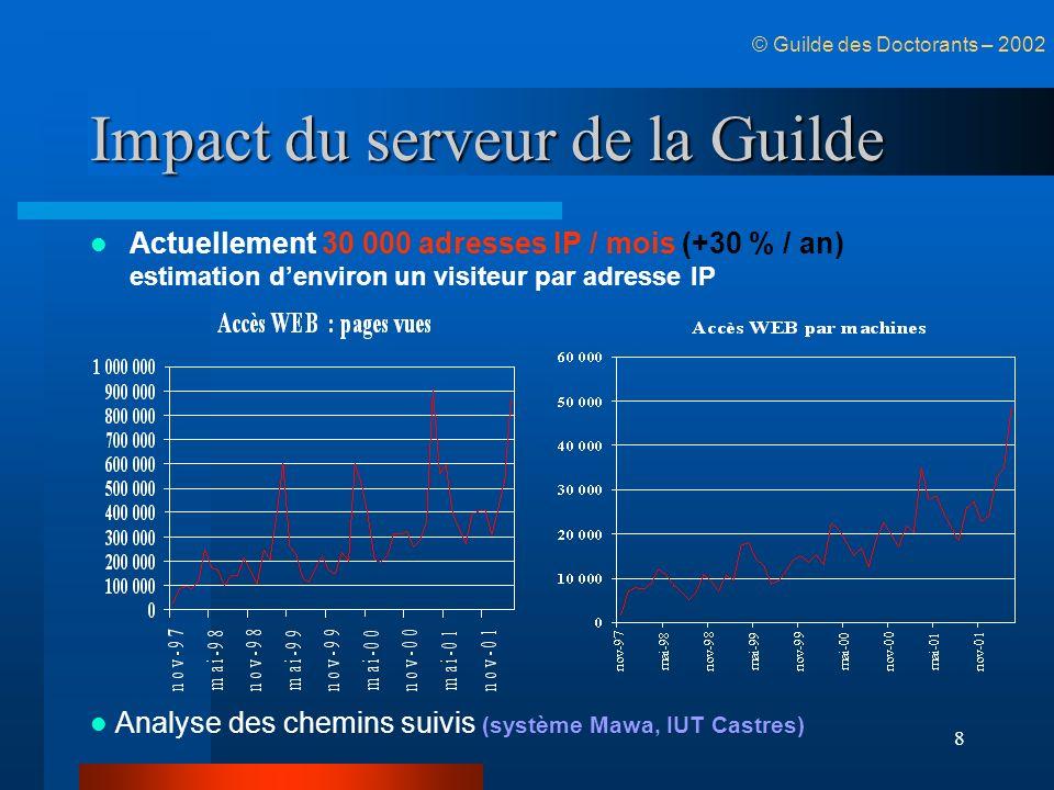 8 Impact du serveur de la Guilde Actuellement 30 000 adresses IP / mois (+30 % / an) estimation denviron un visiteur par adresse IP Analyse des chemin