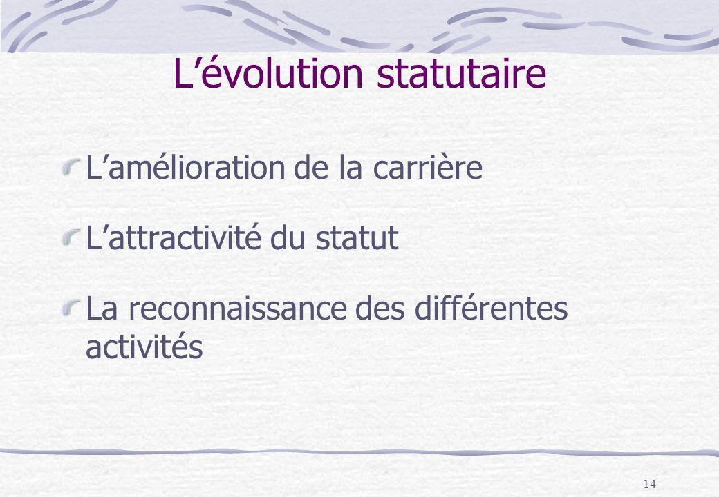 14 Lévolution statutaire Lamélioration de la carrière Lattractivité du statut La reconnaissance des différentes activités